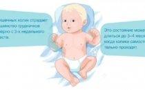 Эффективные средства для борьбы с коликами новорожденных