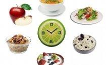 Дробное питание, можно ли снизить вес?!